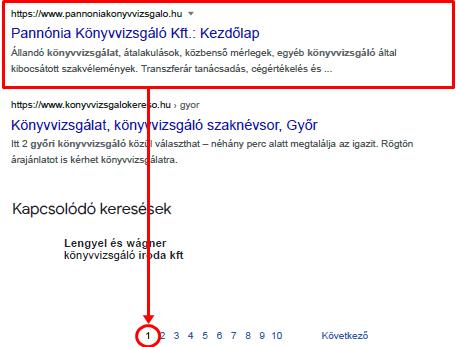 PK SEO google before